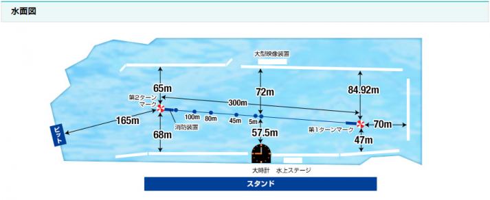 kiryu Motorboat race field