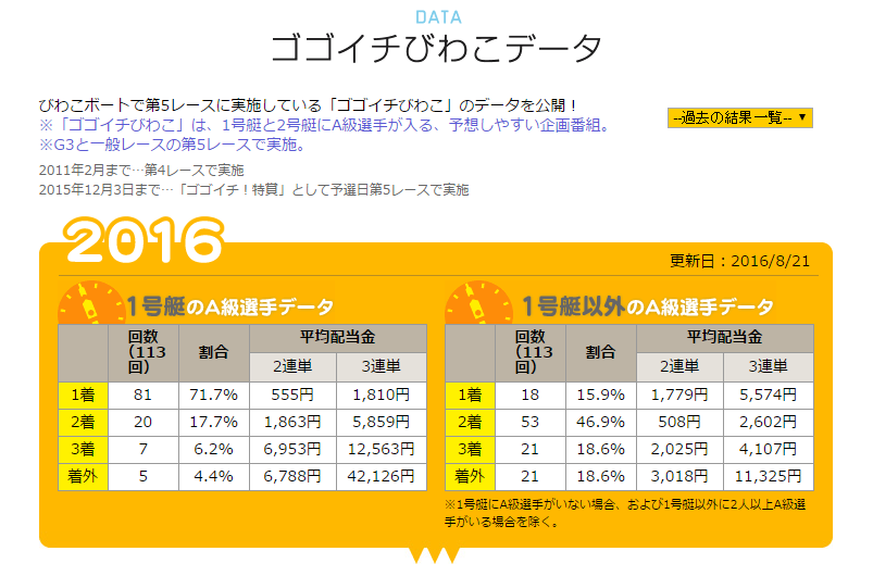 biwako-data4