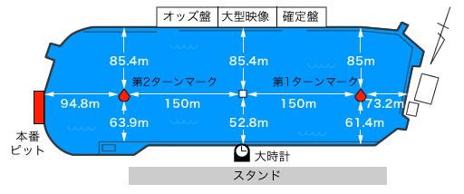 boat-race-amagasaki