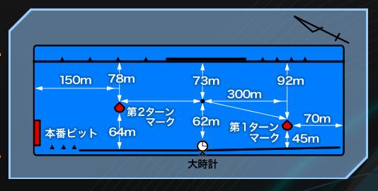 boat race mikuni