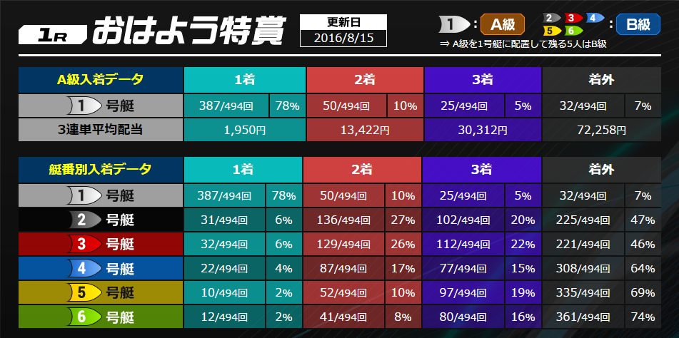 mikuni-data1