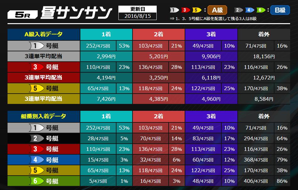 mikuni-data11
