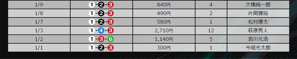 mikuni-data7