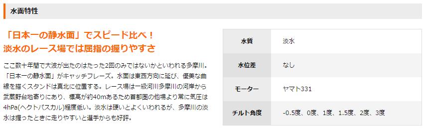 tamagawa-data1