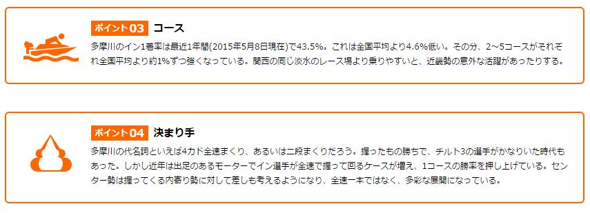 tamagawa-data3