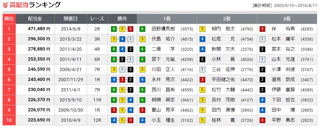 tsu-data3