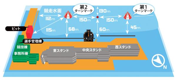 boat-race-tokuyama