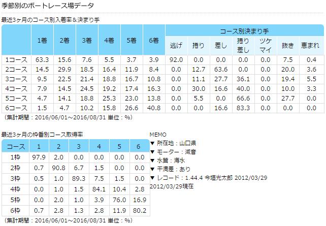 tokuyama-data1