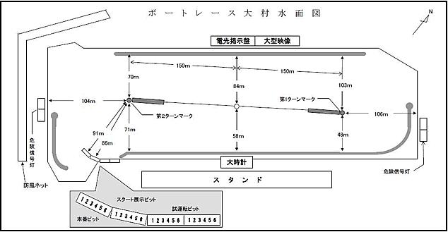 大村競艇場 特徴