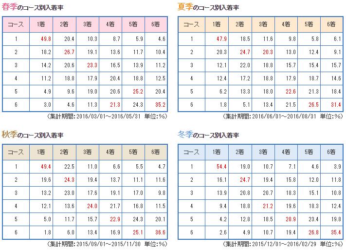 karatsu-data2