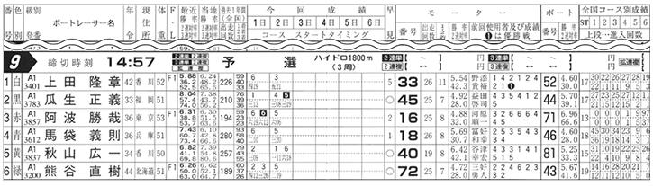 race-table