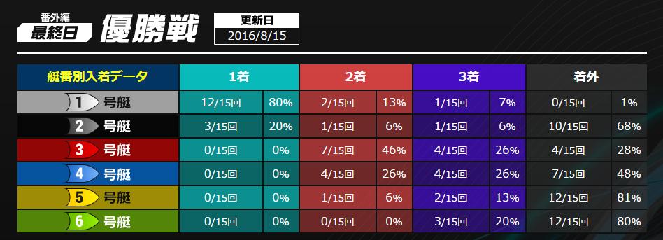 mikuni-data8