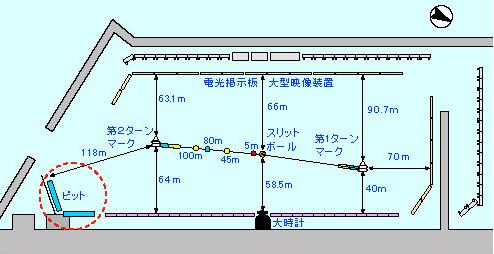 丸亀競艇場 特徴