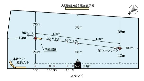 boat-race-miyajima