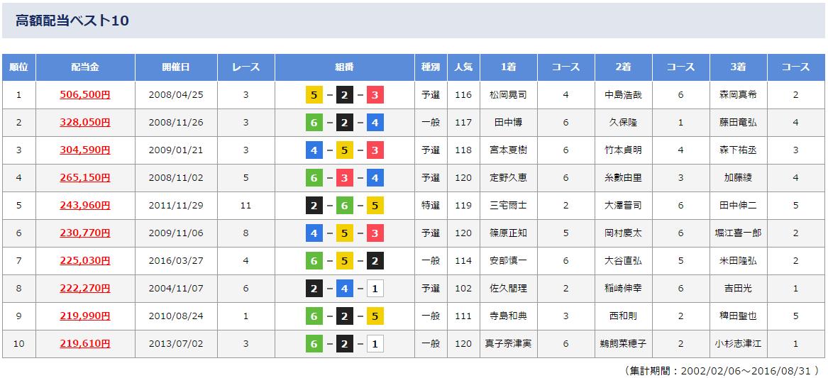 fukuoka-data5