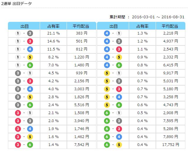 tokuyama-data4