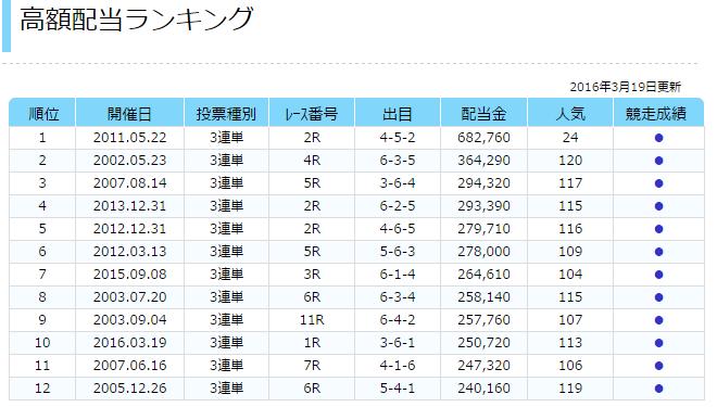 tokuyama-data5