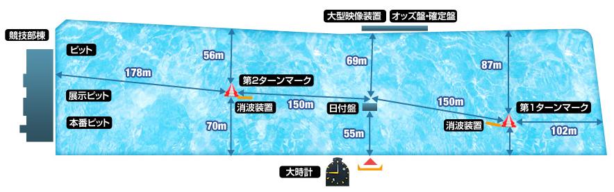 boat-race-karatsu