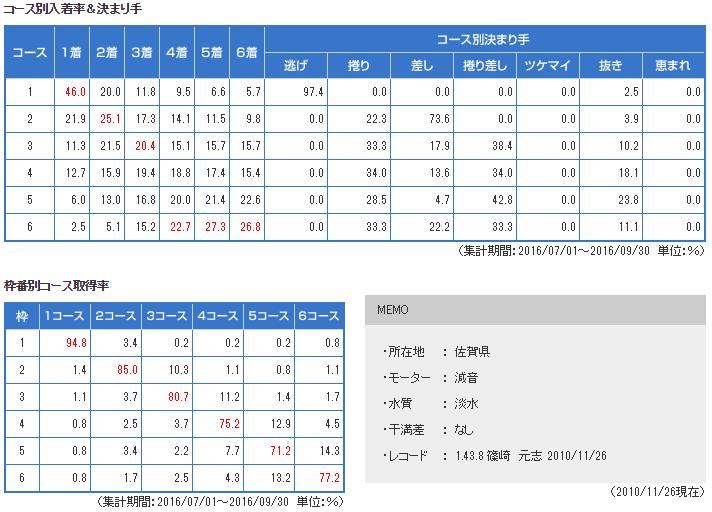 karatsu-data1